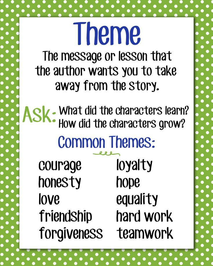 anchor charts for theme | Theme Anchor Chart, 16x20 | Reading