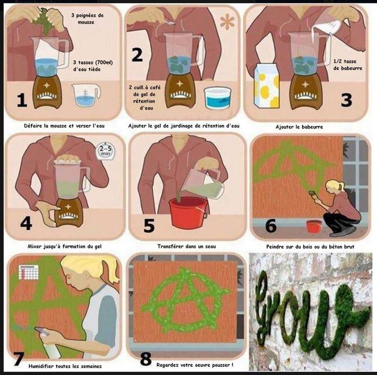 Garden Graffiti: Gardens Ideas, Eden Gardens, Green, Gardens Graffiti, Cool Ideas, French, Gardens Outdoor, Gardens Bliss, Gardens Growing
