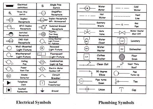electrical circuit symbols cad