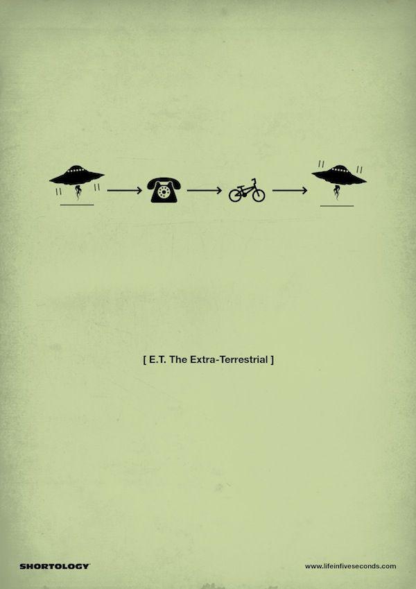 E.T.- Maravillosa gráfica de Matteo Civaschi y Giammarco Milesi. Estos dos diseñadores, que trabajan para la firma H-57, acaban de publicar Life in Five Seconds, un libro basado en un principio muy simple: todos los acontencimientos de la historia de la humanidad pueden ser resumidos en forma de representaciones esquemáticas. Es decir, de pictogramas.