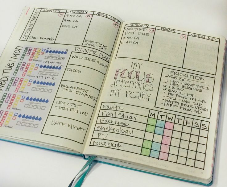 21 Day Fix labels in my Bullet Journal.