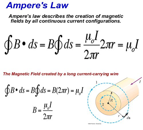 What is Physical Chemistry  Definition amp Examples