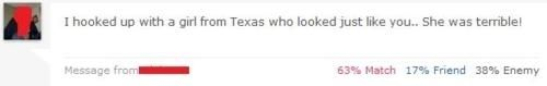 The 21 Most Cringeworthy Online Dating Messages Of 2013
