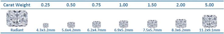 Radiant Cut Diamond - How Big Is 1 Carat Diamond? - EverAfterGuide