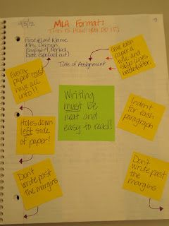 MLA Format anchor chart turned writing notebook page idea