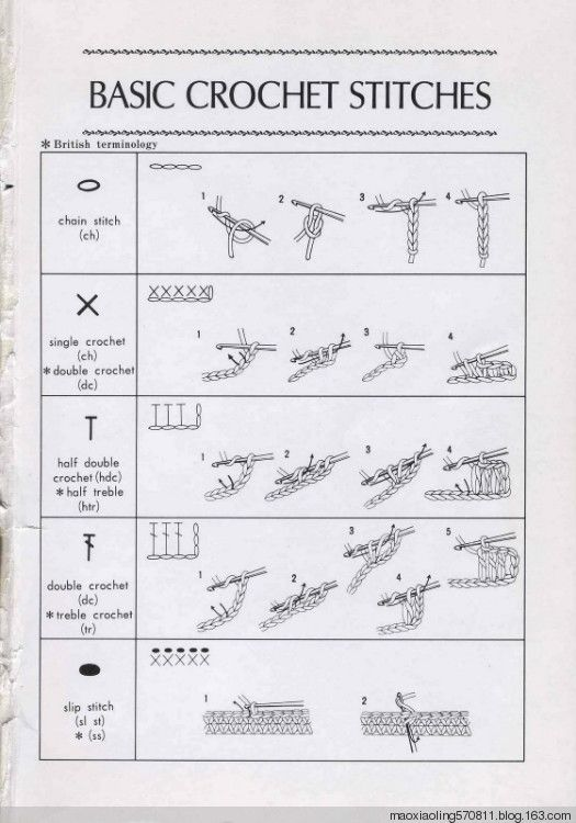 Basic crochet instructions to read diagrams ♥LCF♥ page 2 of 2