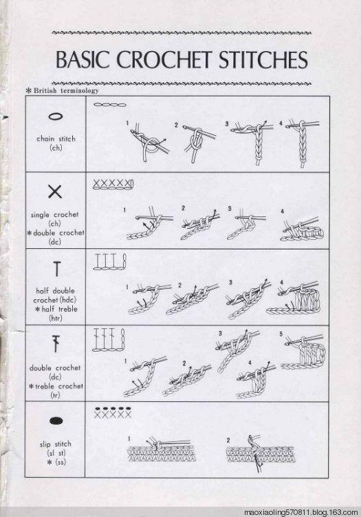 best 25 crochet instructions ideas on pinterest crochet Crochet Flower Diagram crochet doily diagram for beginners