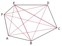 Convexity/What is a convex set? - Wikibooks, open books for an open world