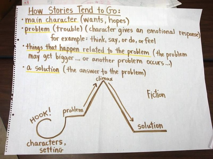 Story arc -- add to writer's notebook