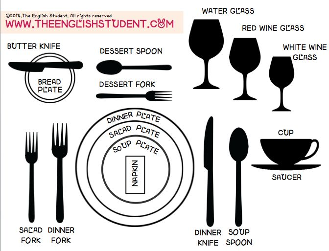 etiquette, ESL etiquette,The English Student, www.theenglishstudent.com, theenglishtudent, ESL blog, ESL teaching resources, ESL teaching ideas, ESl for students, place settings, formal dinners, formal place settings, names of tableware, difference between red wine glass and white wine glass, ESL vocabulary, ESL kitchen vocabulary