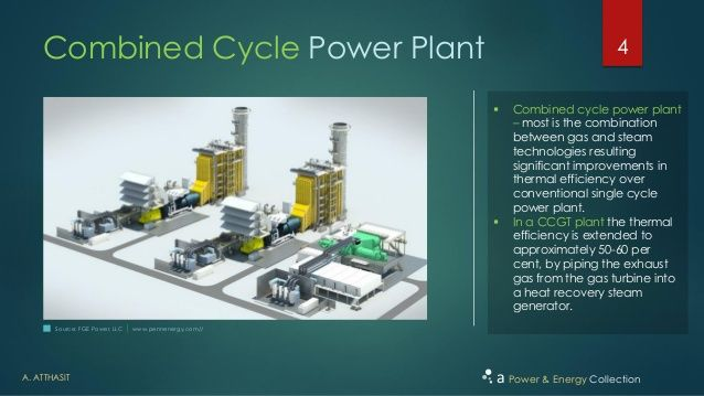Combined Cycle Gas Turbine Power Plant Part 1 Gas Turbine Power Plant Steam Turbine
