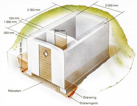 Skiss på jordkällarens uppbyggnad