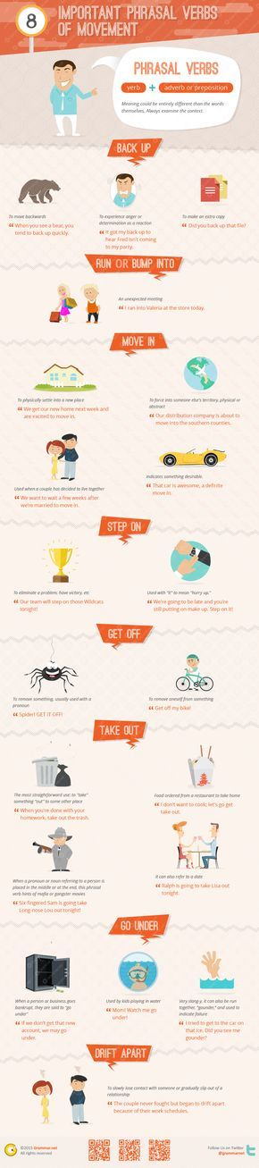"""""""Phrasal verbs"""" are small phrases composed of a verb and adverb or preposition. The meaning of a phrasal verb is usually entirely different than the words may suggest; this tends to cause people learning English as a second language to want to pull their hair out. The good news about phrasals?  Often the meaning can be determined by the subject of conversation."""