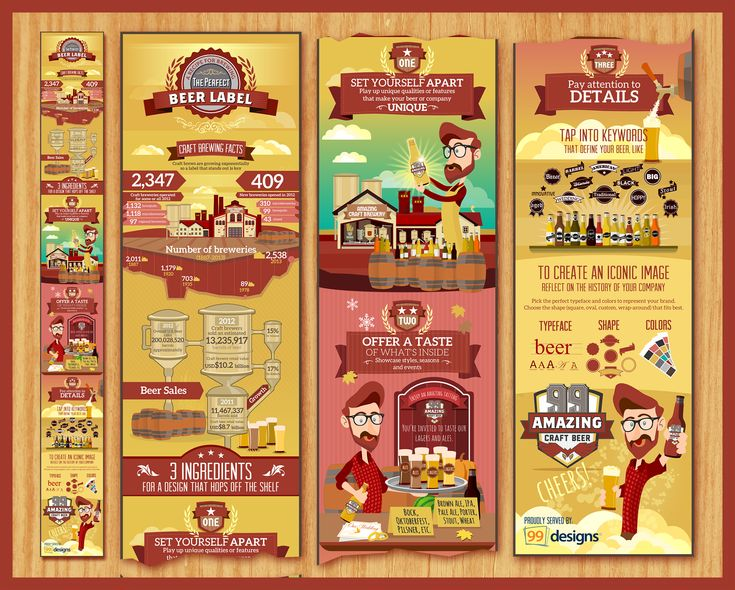 63 Best Images About Infographic Design On Pinterest
