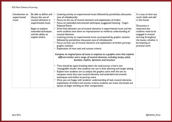 """Rob Shillitoe on Twitter: """"First steps in designing music SoL (pages 5-7) using #SOLO & @LeadingLearner tools. @BeyondLevels @globalsolo (2/2) http://t.co/sfaiYRcXCi"""""""
