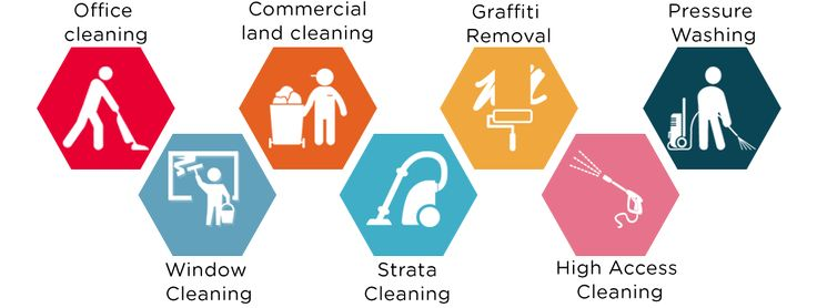 We have developed Commercial Cleaning Services Websites with various functions and features: http://bit.ly/2hMF8yD  #CommercialCleaning