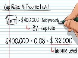 Understanding CapRates. Capital Rate of Return. Your Investment = Capital. The Rate of Return = Rent & other income on property.