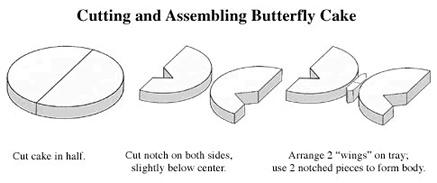 Butterfly Cake Edible Butterflies and Caterpillars Pinterest