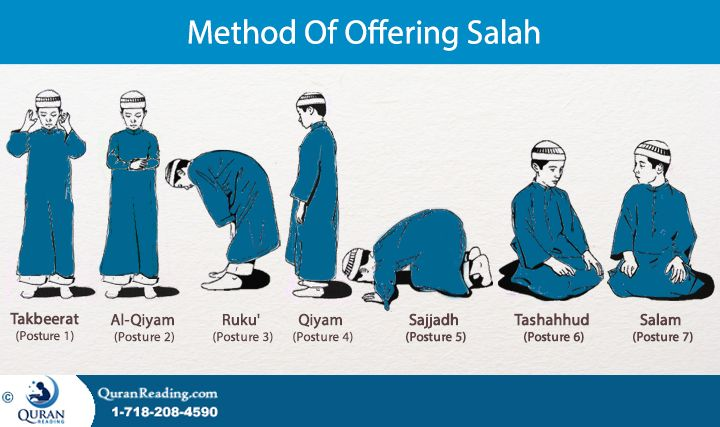 For a Muslim the importance of Salat or Prayer does not require any introduction or endorsement. It is one of the five pillars of Islam and the importance of it is as imperative as any other pillar or moral obligation made mandatory by Islam.