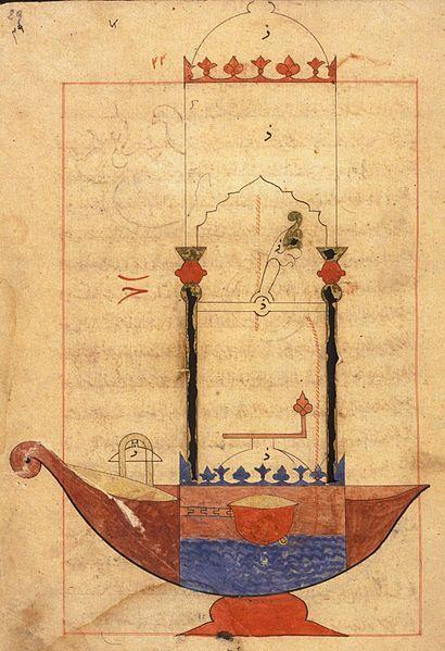 arabic manuscript   Planet Open Knowledge Foundation