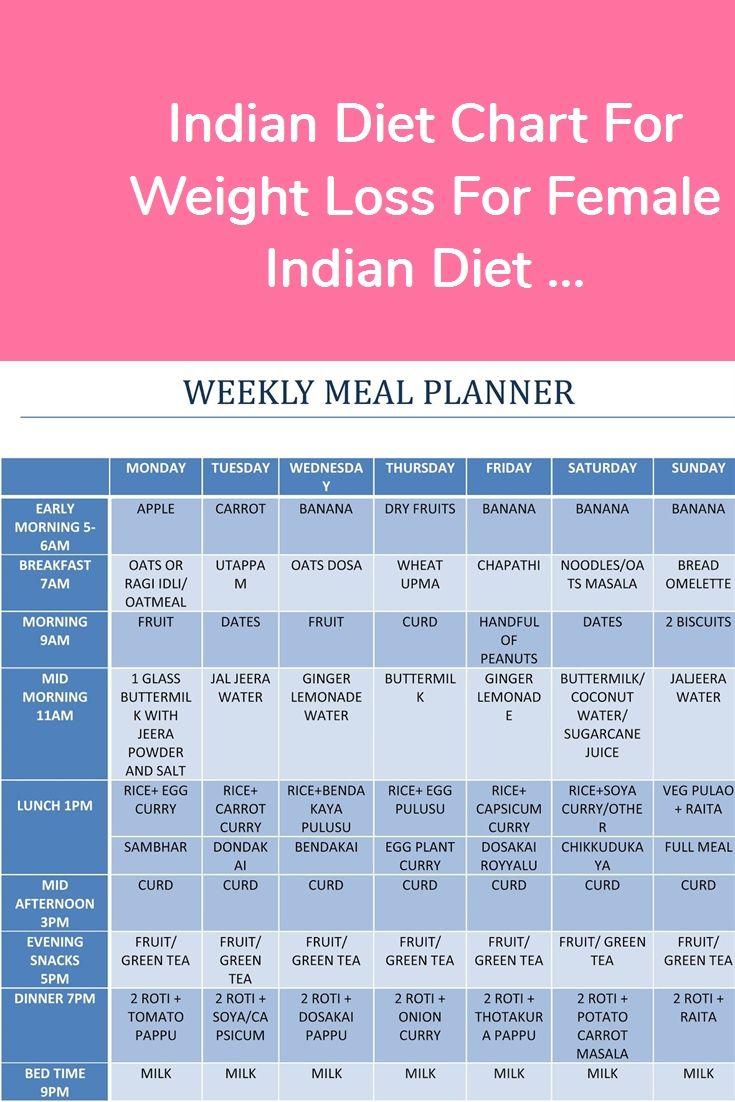diet plans for weight loss ladies