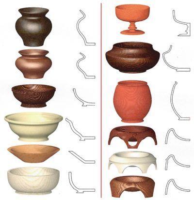 bowls_plan