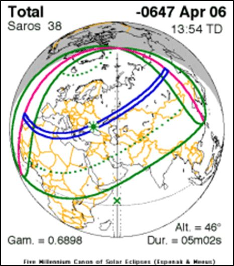 "The Ancient Greeks also recorded eclipse events. The poet Archilochus spoke of the total solar eclipse of 6 April 647 B.C.E. in mythic terms: ""There is nothing beyond hope, nothing that can be sworn impossible, nothing wonderful, since Zeus, father of the Olympians, made night from mid-day, hiding the light of the shining Sun, and sore fear came upon men."" #Eclipse"