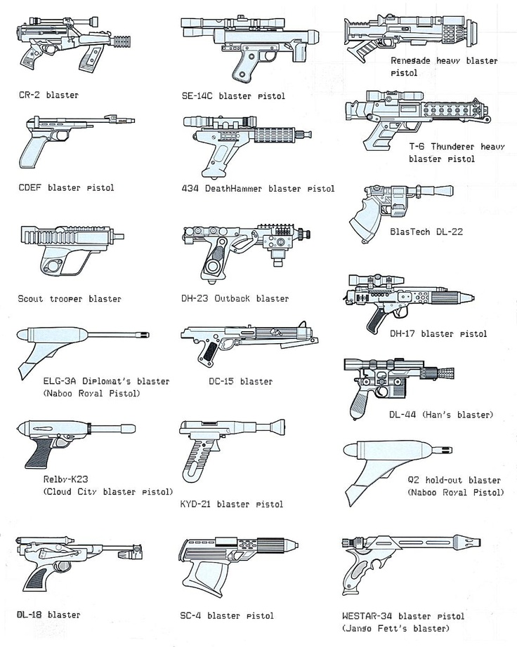 Blaster pistol's via the Wookieepedia
