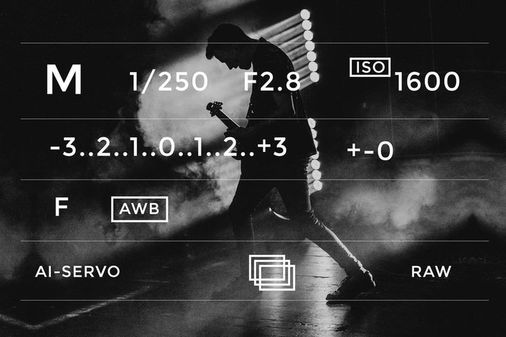 This guide is intended for concert photography beginners. If you have a DSLR camera and are interested in how to control your camera settings to take great