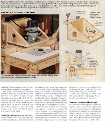 89 best router table images on pinterest tools router table and 2200 horizontal router table plans router greentooth Gallery