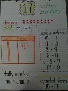 Thoughtful Third Grade: Number Sense