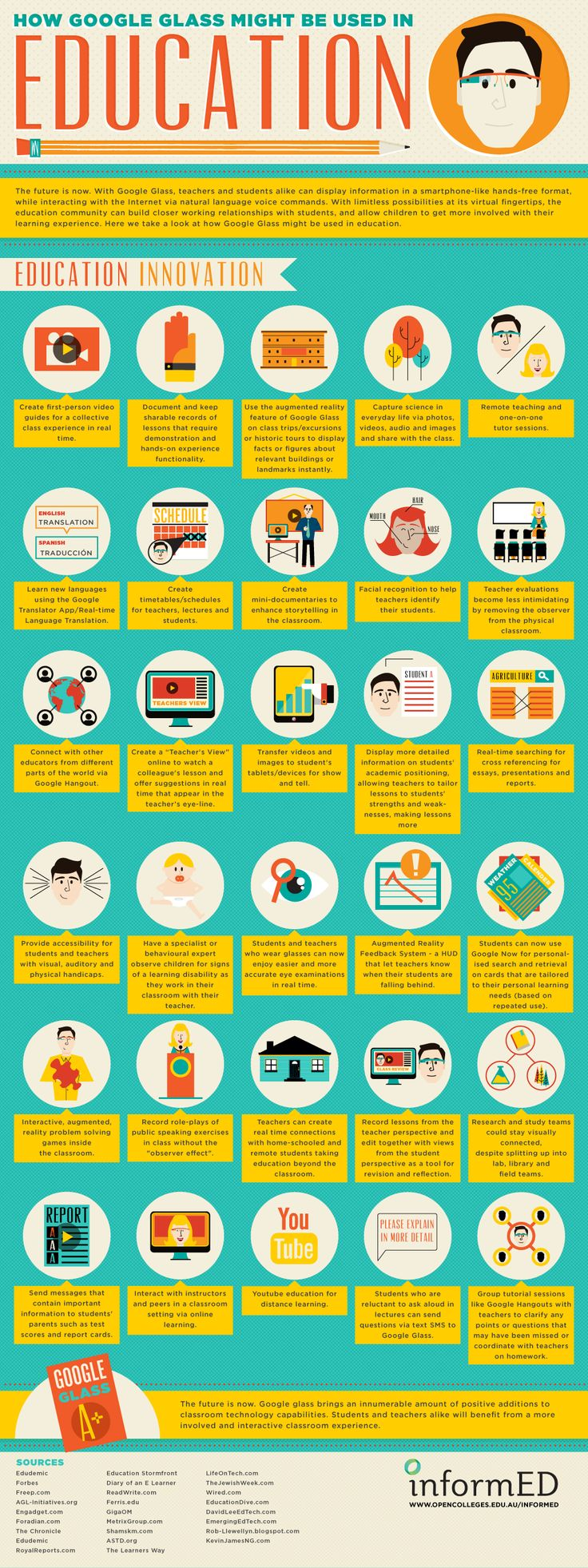 Infographic- Google Glass In Education