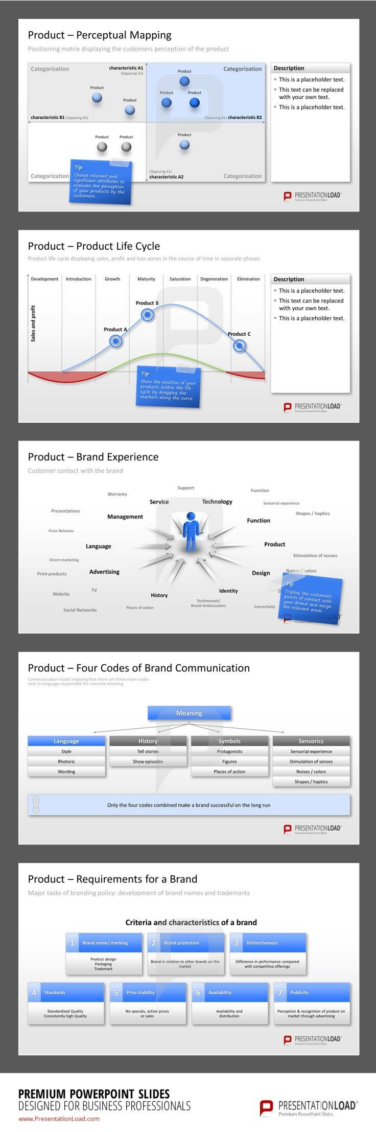 Marketing Plan PowerPoint Templates The Marketing Plan PowerPoint Templates contain a variety of slides to present specific information about your products. Use Perceptual Mapping to display the customers perception of the product or create a product life cycle displaying sales, profit and loss zones in the course of time in separate phases. The slides also contain information regarding the four codes of Brand Communication and the requirements for a brand. #presentationload