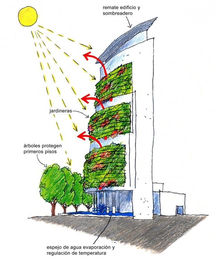 17_enrique-browne-architect_consorcio-santiago-821x1000