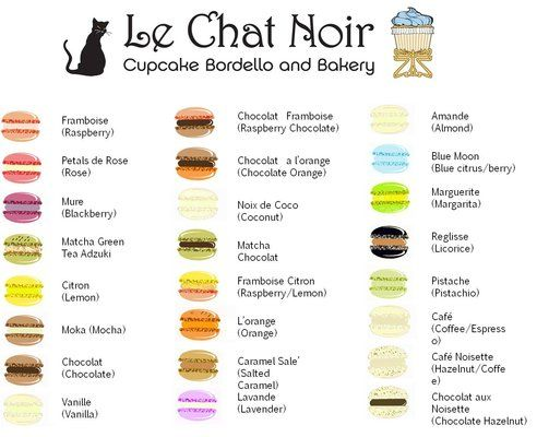 Cake Name List With Images : 25+ Best Ideas about French Macaron Flavors on Pinterest ...