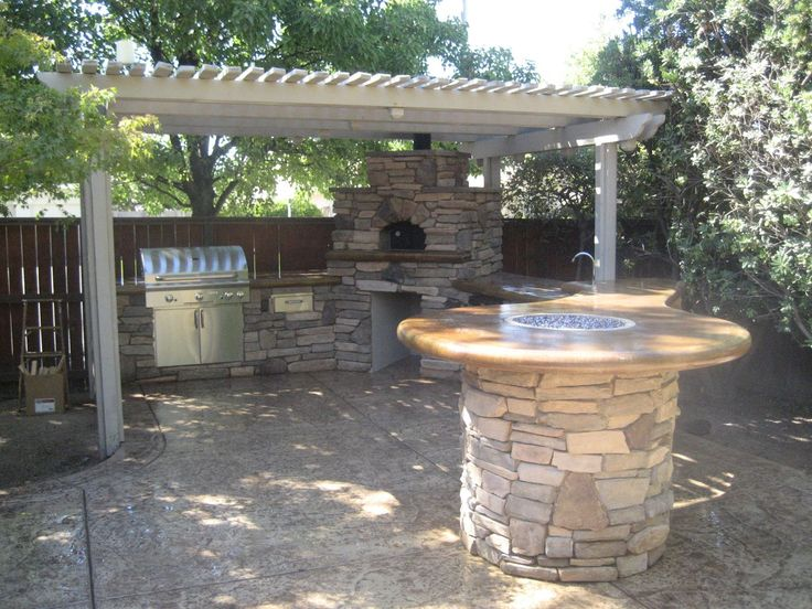 Outdoor Kitchen Designs With Pizza Oven Outdoor Kitchen Designs With Roofs  Roof Glass Roof Planning