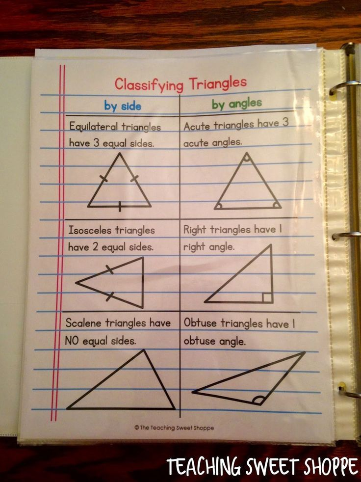 Scalene Triangle Outline 17 Best ideas about Cl...