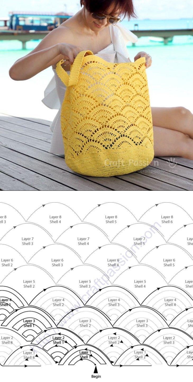 Crochet Giant Shell Stitch Beach Tote Crochet Gian… – #beach #CROCHET #Gian #G…