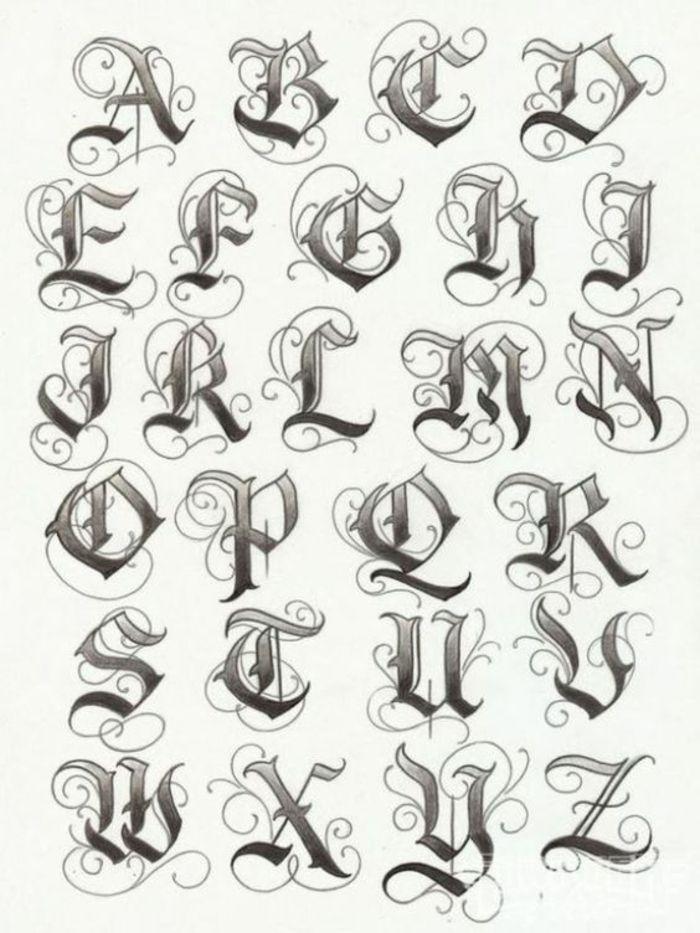 1001 Ideas De Letras Para Tatuajes Para Hombres Y Mujeres