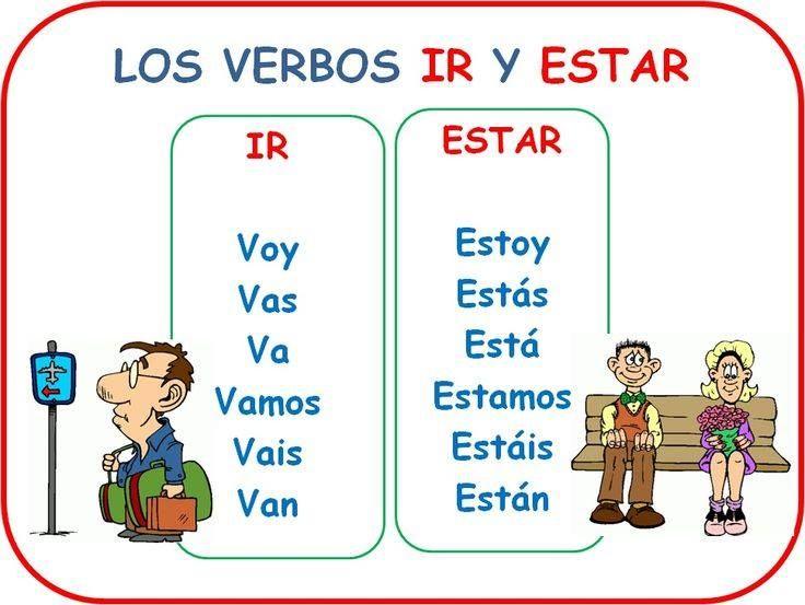 los verbos ir y estar