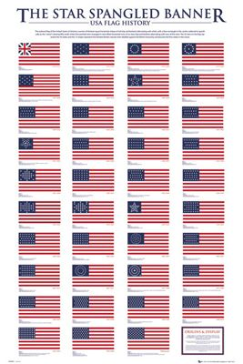 Us flag history on pinterest history of american flag for History of american flags