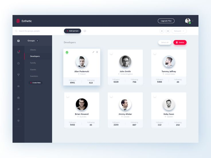 Esthetic UI Kit - Dashboard (Groups)