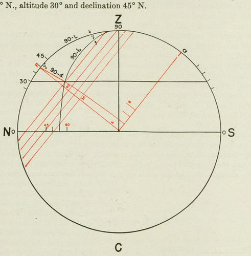 179 best Grids images on Pinterest Graphics, Editorial design - semilog graph paper