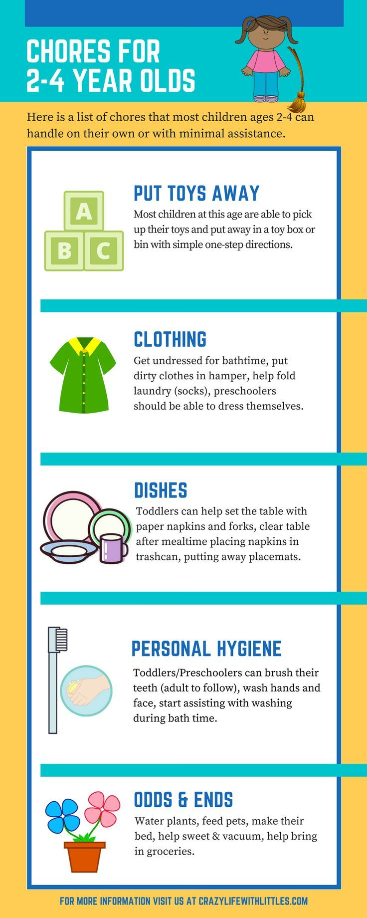 Age Appropriate Chores for Toddlers | Child Development | Pinterest ...