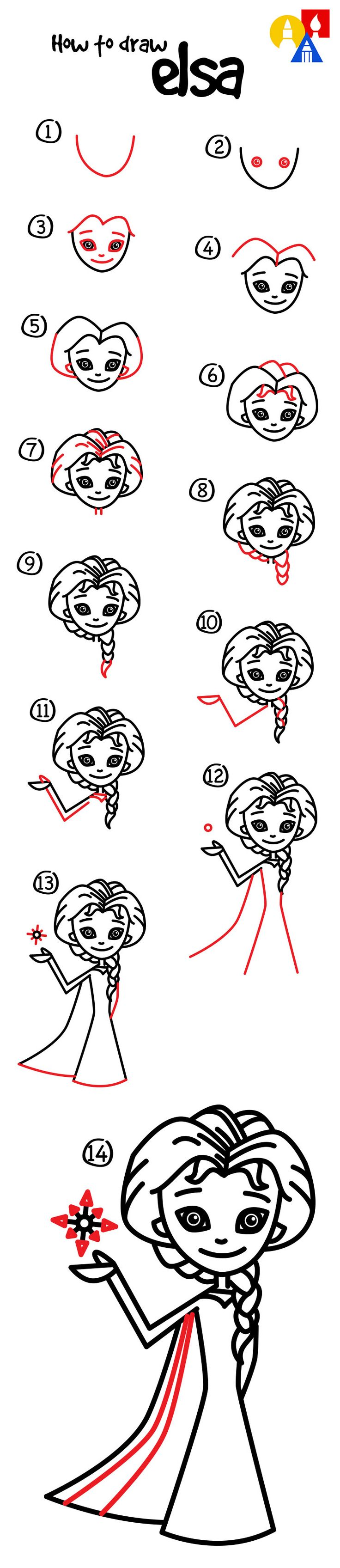 How To Draw Elsa (for Young Artists)  Art For Kids Hub