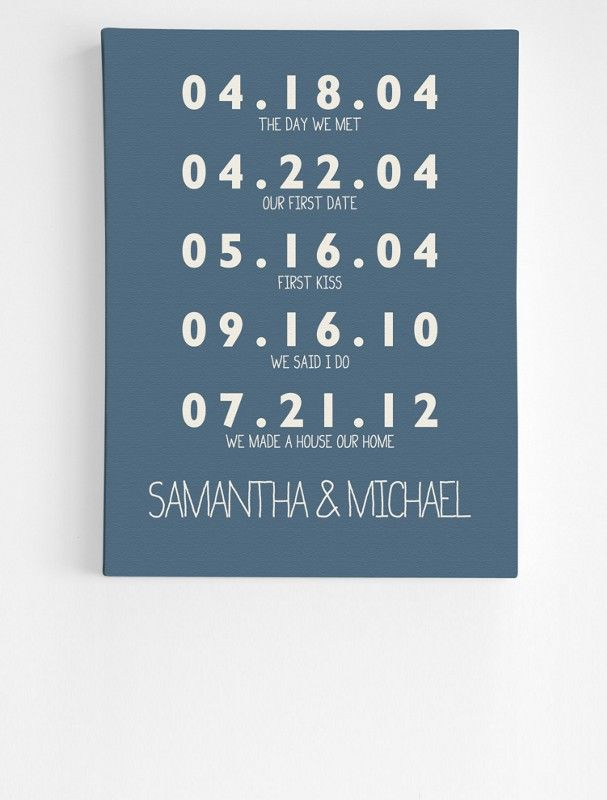 A fun and modern 50th anniversary gift idea for your parents  More ideas  are here88 best 50th Anniversary Gift Ideas images on Pinterest   50th  . Gift Ideas For 50th Wedding Anniversary. Home Design Ideas