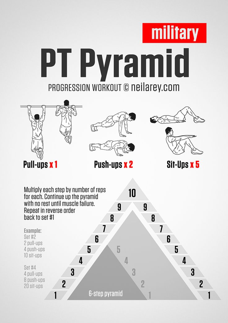 Military PT Progression Workout