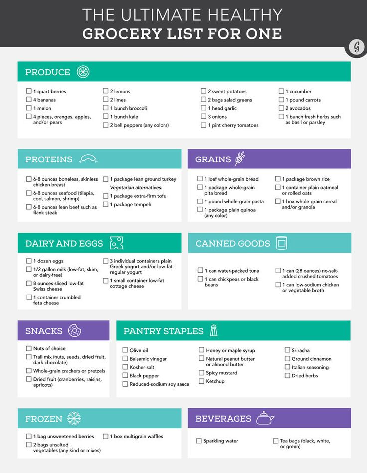 The ultimate healthy grocery list for cooking for one--has some great ideas! Good place to start