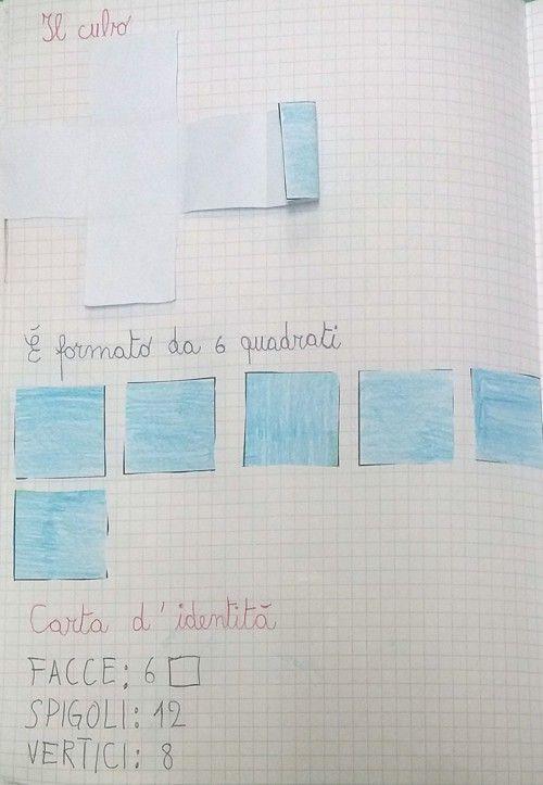 Geometria – DigiScuola – Matematica