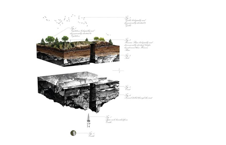 114 best ARC _ archi-drawings images on Pinterest